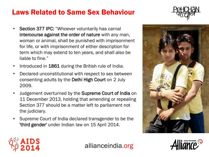 Laws Related to Same Sex Behaviour
