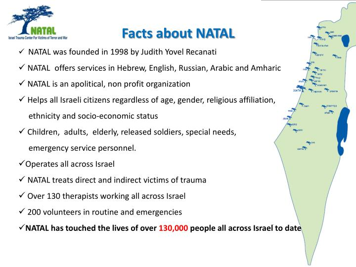 Facts about NATAL