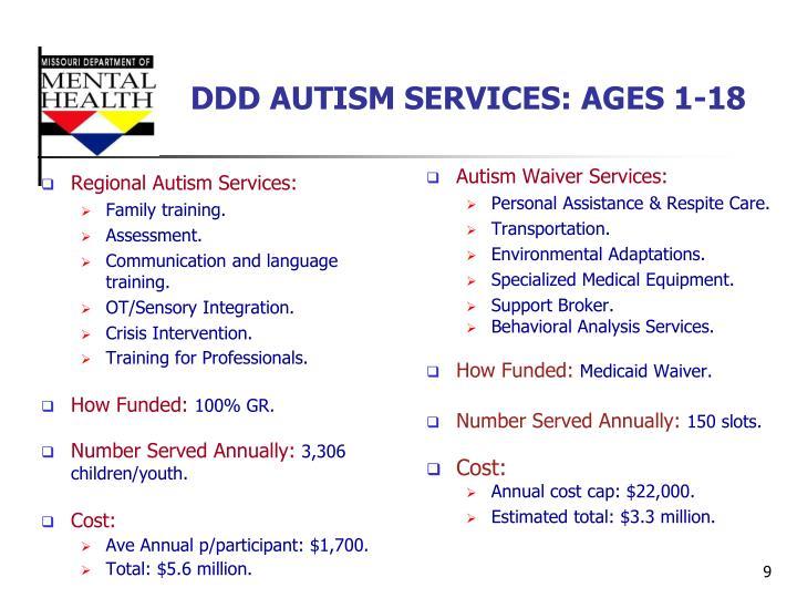 DDD AUTISM SERVICES: AGES 1-18