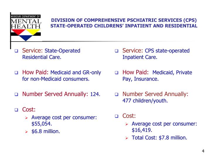 DIVISION OF COMPREHENSIVE PSCHIATRIC SERVICES (CPS)