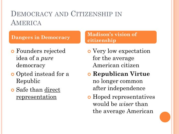 Democracy and Citizenship in America
