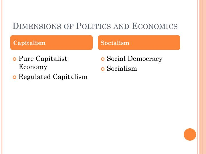 Dimensions of Politics and Economics