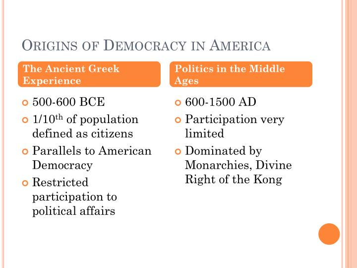 Origins of Democracy in America