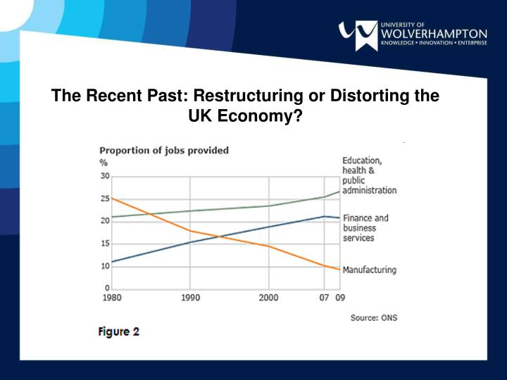 The Recent Past: Restructuring or Distorting the UK Economy?