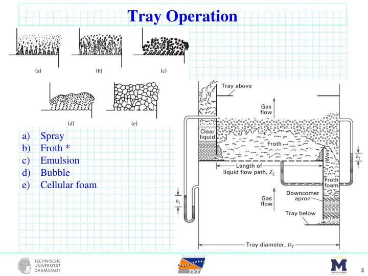 Tray Operation