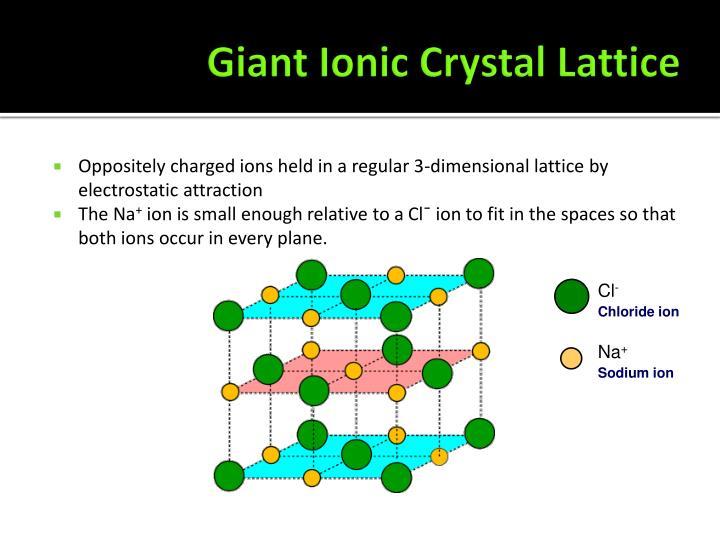 Giant Ionic Crystal Lattice