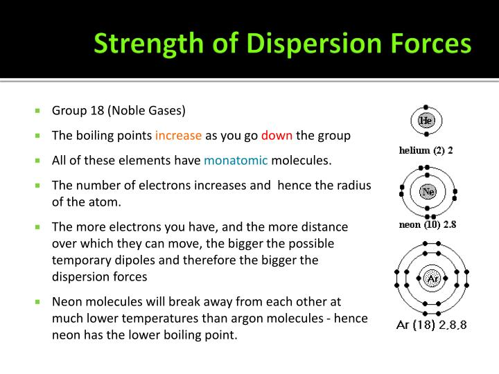 Strength of Dispersion Forces