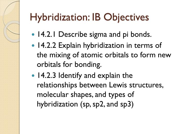 Hybridization: IB Objectives