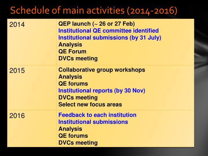 Schedule of main