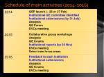 schedule of main activities 2014 2016