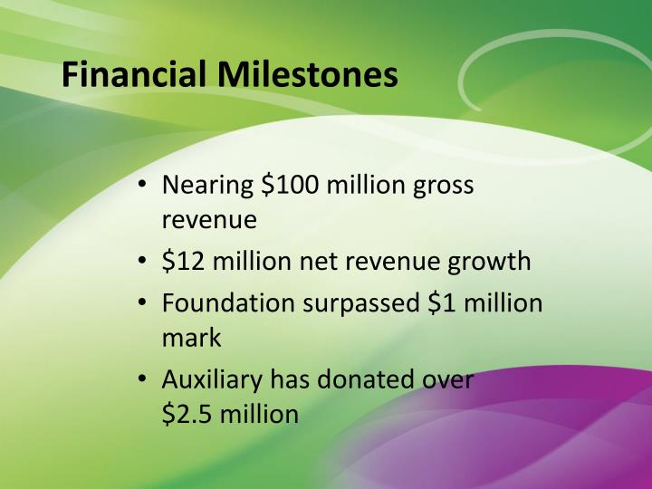 Financial Milestones