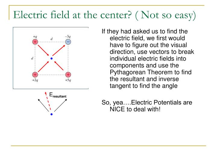 Electric field at the center? ( Not so easy)