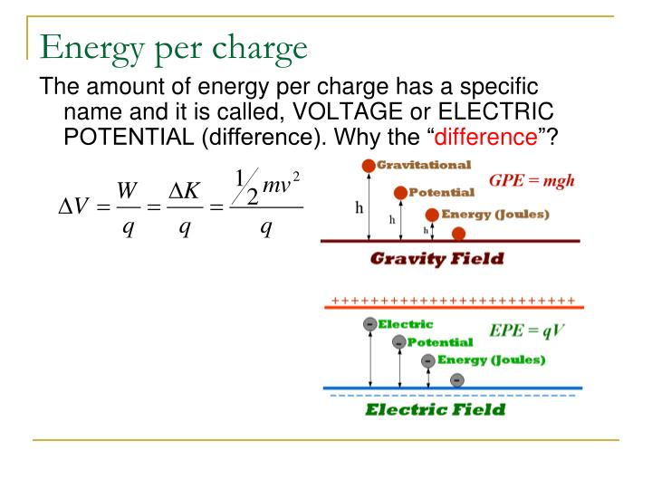 Energy per charge