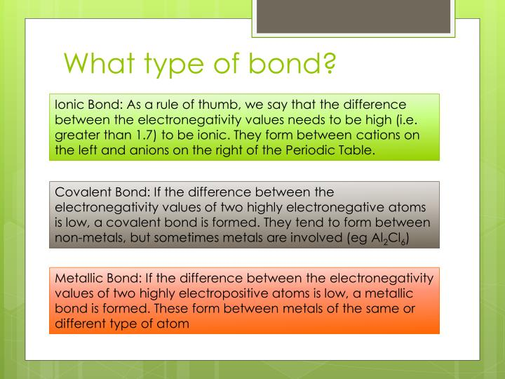 What type of bond