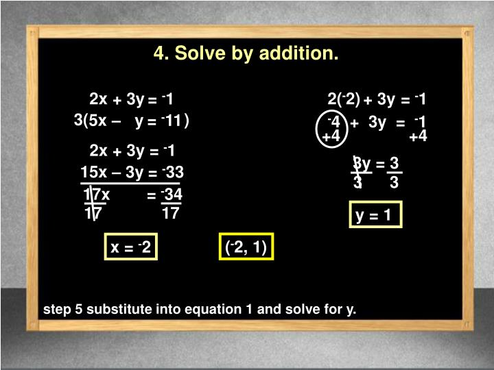 4. Solve by addition.