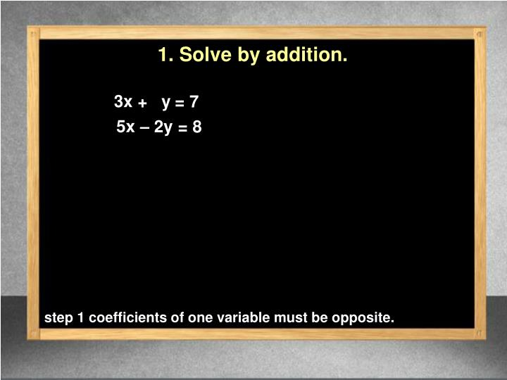 1. Solve by addition.