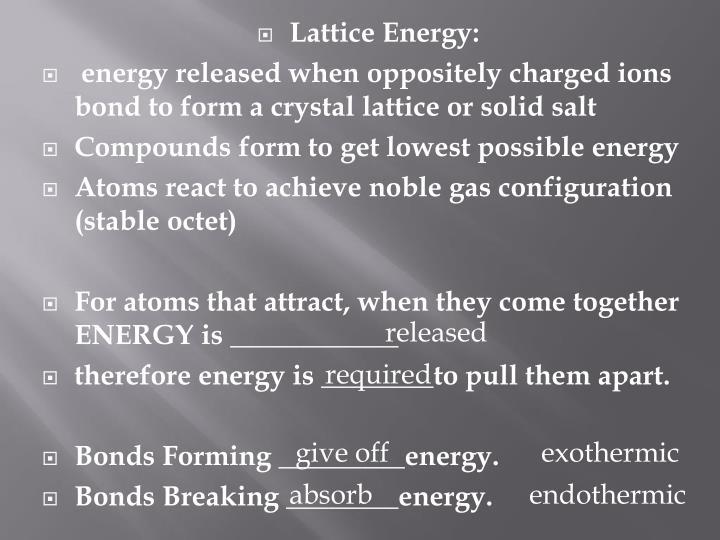 Lattice Energy: