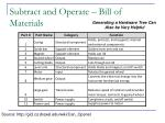 subtract and operate bill of materials