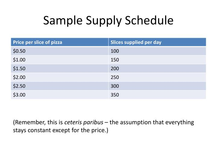 Sample supply schedule