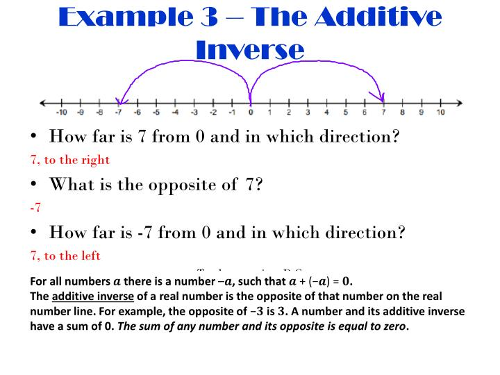Example 3 – The Additive Inverse