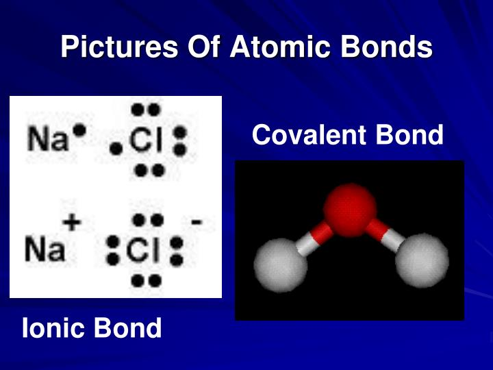 Pictures Of Atomic Bonds