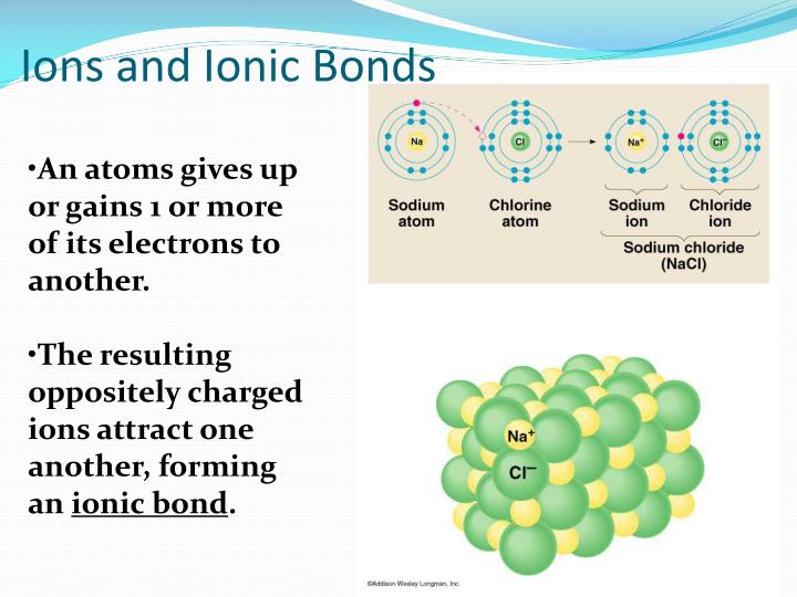 Ions and Ionic Bonds