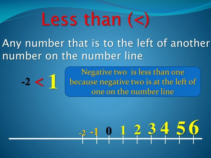 Less than (<)