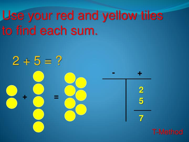 Use your red and yellow tiles to find each sum.