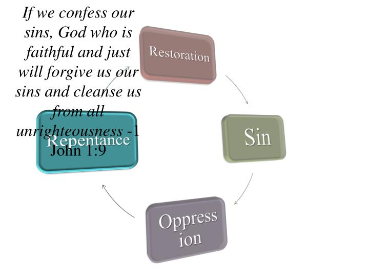 If we confess our sins, God who is faithful and just will forgive us our sins and cleanse us from all unrighteousness
