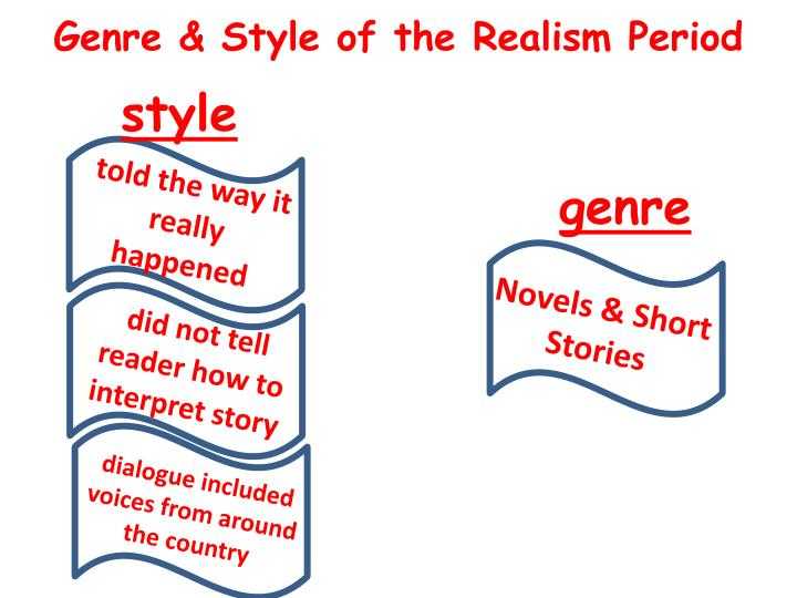 Genre & Style of the Realism Period