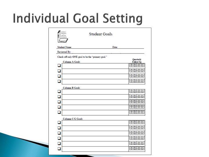 Individual Goal Setting
