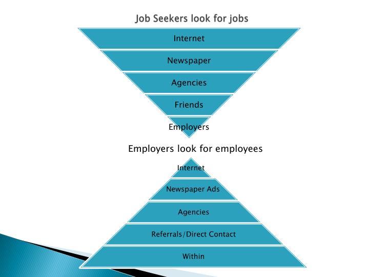 Job Seekers look for jobs