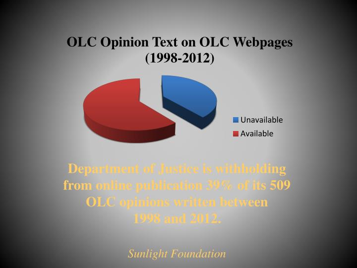 Department of Justice is withholding from online publication 39% of its 509 OLC opinions written between