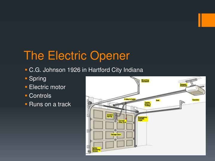 The e lectric opener