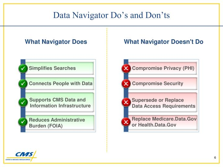 What Navigator Does