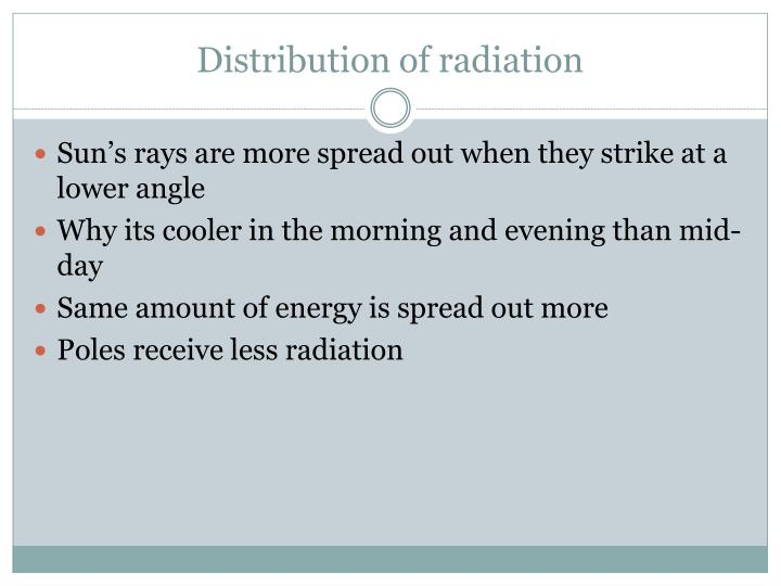 Distribution of radiation