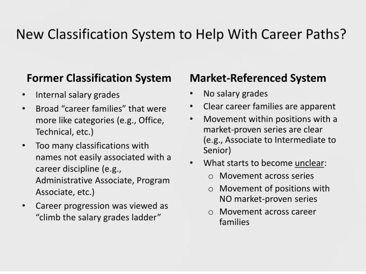 New Classification System to Help With Career Paths?