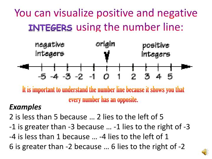 You can visualize positive and negative