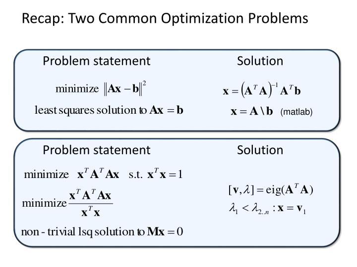 Recap: Two Common Optimization Problems