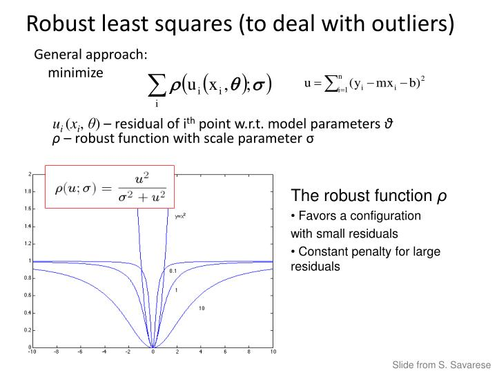 Robust least squares (to deal with outliers)