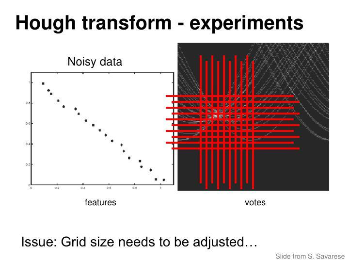 Hough transform - experiments