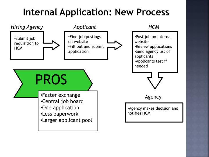 Internal Application: New Process