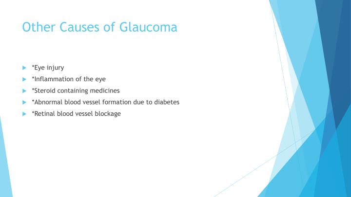 Other Causes of Glaucoma