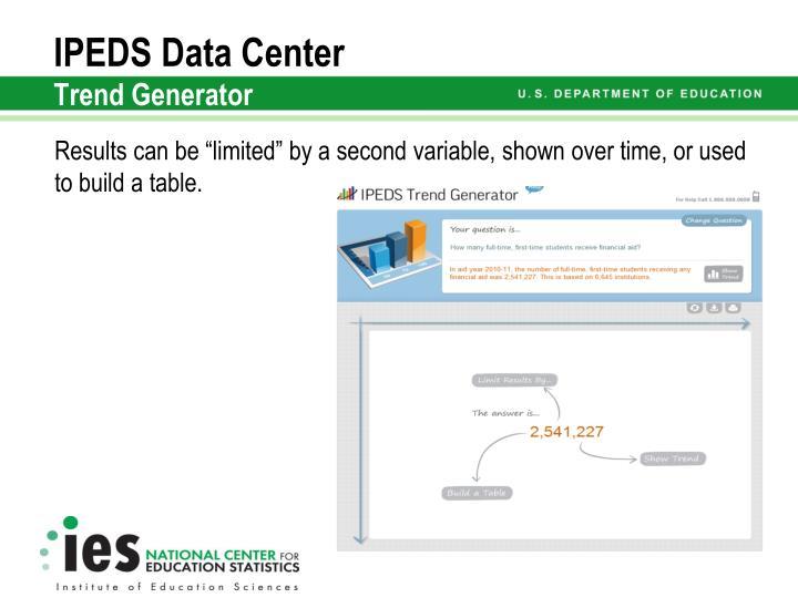 IPEDS Data Center