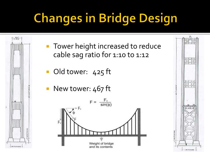 Changes in Bridge Design