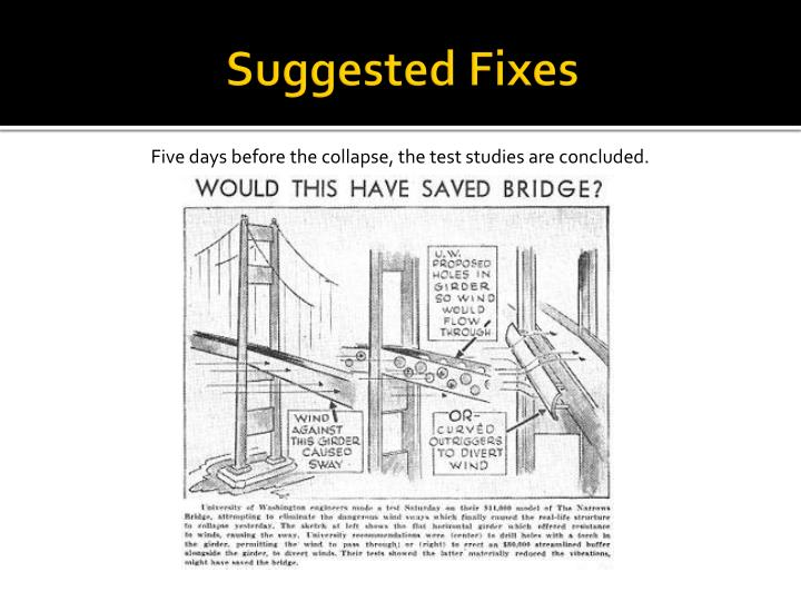 Suggested Fixes