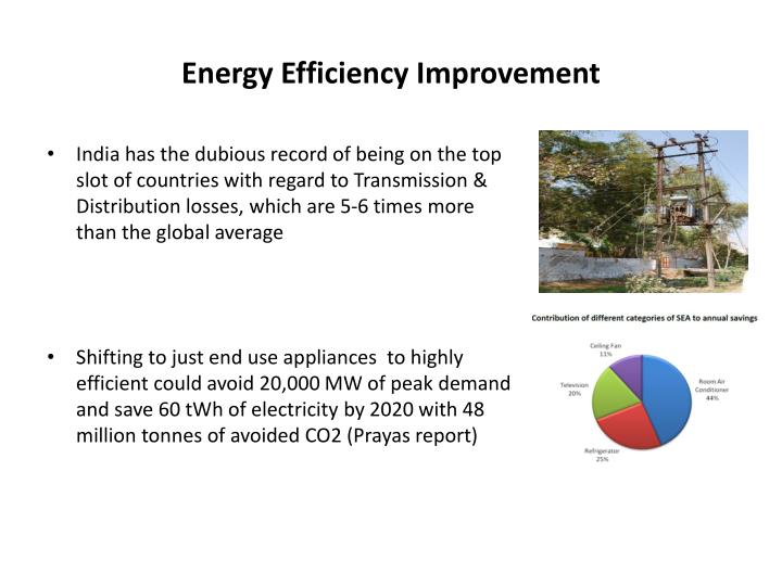 Energy Efficiency Improvement