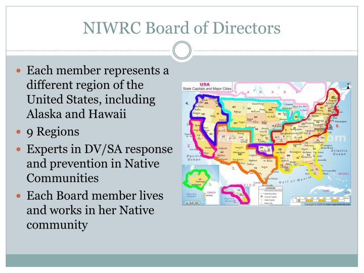 NIWRC Board of Directors