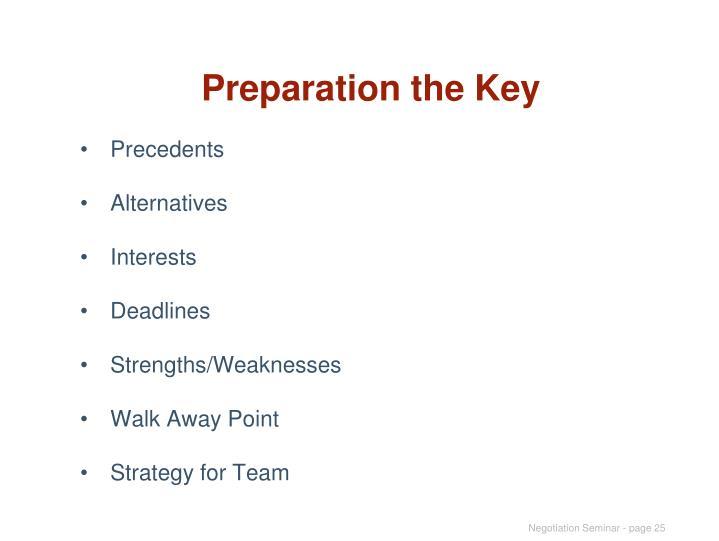 Preparation the Key