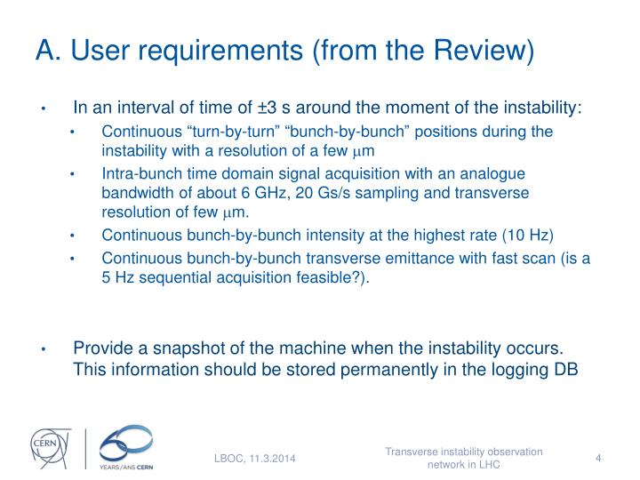 A. User requirements (from the Review)
